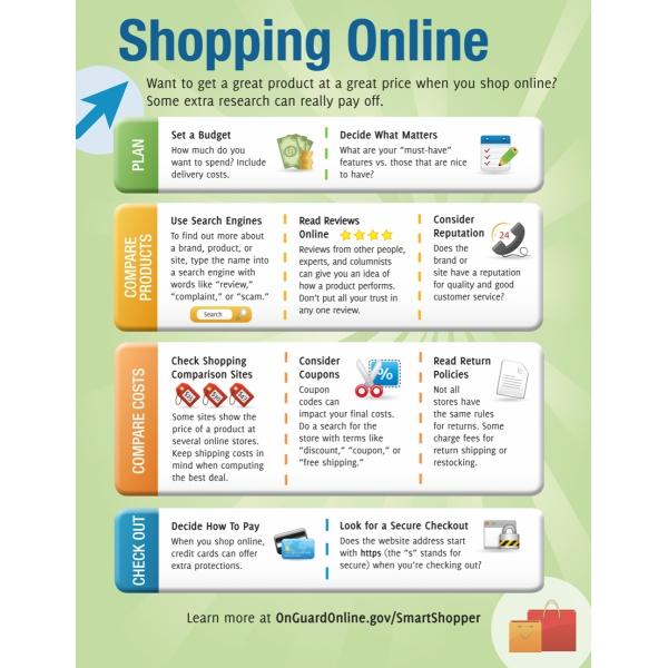 خطوات التسوق عبر الانترنت